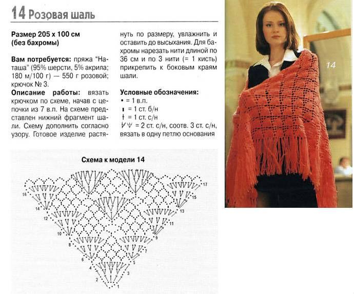 Схемы вязания шали фото