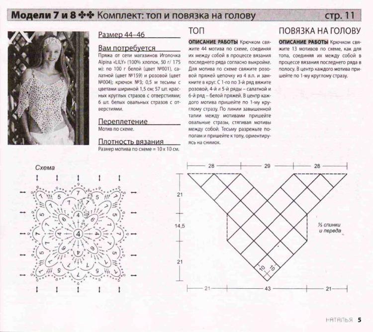 Повязки на голову для женщин крючком схемы и описание