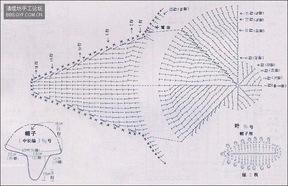 Вязание крючком схема пупырышков