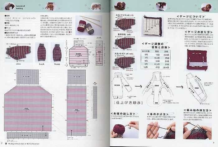 Вязание одежды своими руками для начинающих