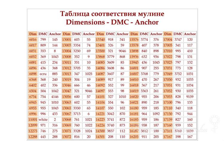Таблица перевода мулине anchor в кирова