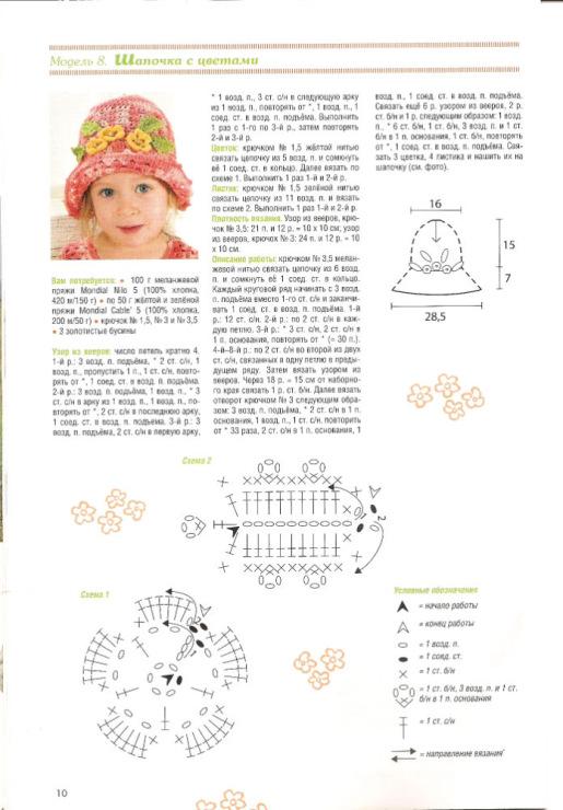 Вязание крючком для начинающих шапочка детская