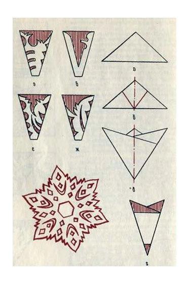 Как сделать треугольник для снежинку из бумаги