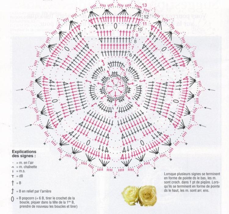 Скатерть круглая крючком со схемами и описанием7
